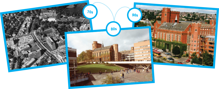 Sheffield University photographed in the 70s 80s and 90s
